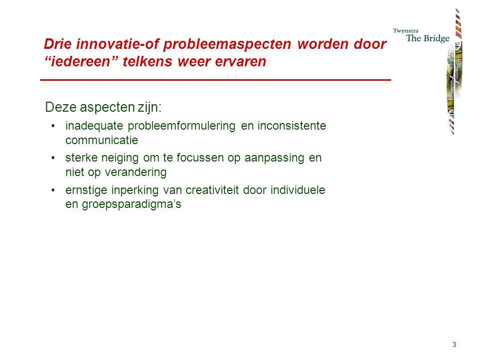 3 Drie innovatie-of probleemaspecten worden door iedereen telkens weer ervaren Deze aspecten zijn: inadequate probleemformulering en inconsistente communicatie sterke neiging om te focussen op aanpassing en niet op verandering ernstige inperking van creativiteit door individuele en groepsparadigma's