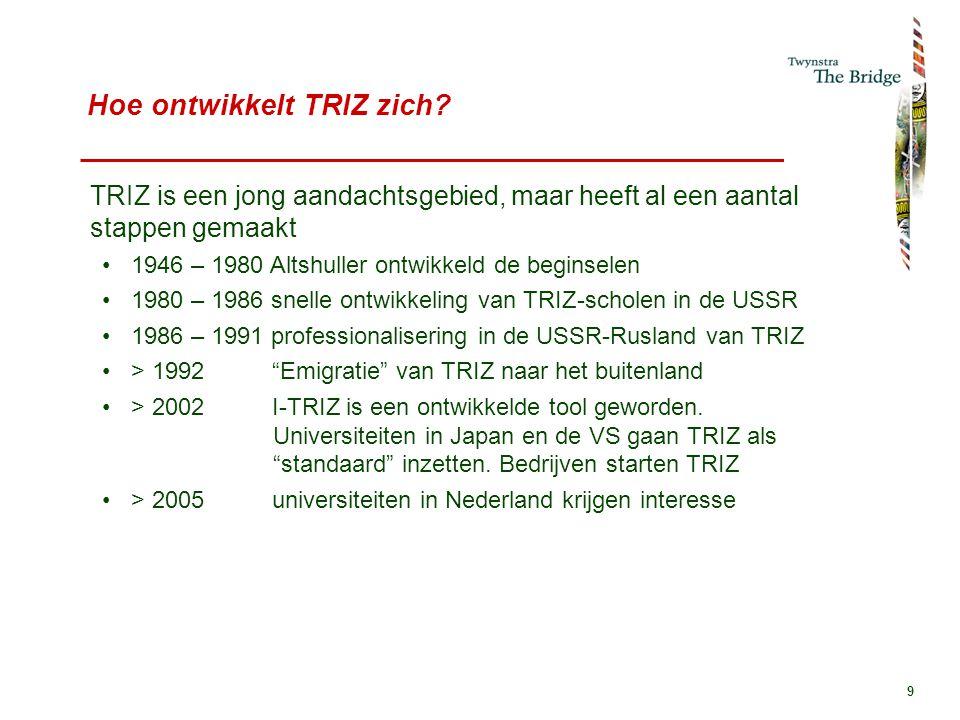 9 Hoe ontwikkelt TRIZ zich.