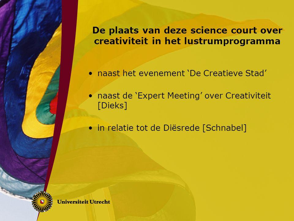 De plaats van deze science court over creativiteit in het lustrumprogramma naast het evenement 'De Creatieve Stad' naast de 'Expert Meeting' over Creativiteit [Dieks] in relatie tot de Diësrede [Schnabel]