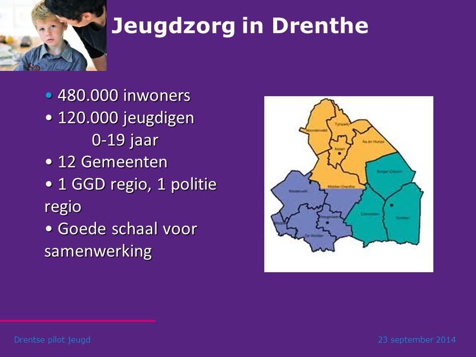 Jeugdzorg in Drenthe Drentse pilot jeugd23 september 2014 480.000 inwoners 480.000 inwoners 120.000 jeugdigen 120.000 jeugdigen 0-19 jaar 12 Gemeenten 12 Gemeenten 1 GGD regio, 1 politie regio 1 GGD regio, 1 politie regio Goede schaal voor samenwerking Goede schaal voor samenwerking