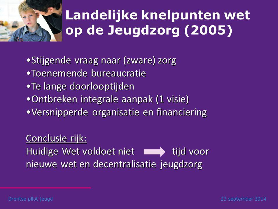 Opbrengsten van samenwerking tussen Gemeenten en Provincie: Drentse pilot jeugd23 september 2014 Provincie brede invoering van o.a.: Drentse Verwijs I