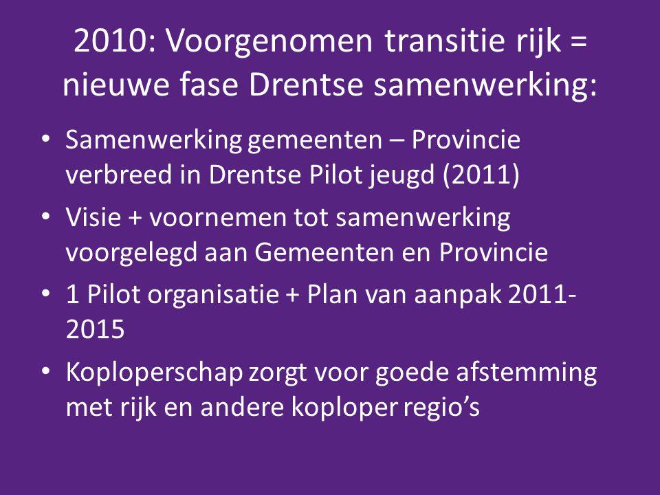 Kengetallen – Aantal jeugdigen in sectoren – Kosten – Sturingsinformatie (monitor) – Doen wat werkt (verantwoording) Drentse pilot jeugd Drentse Praktijk - Thema's Monitor 23 september 2014