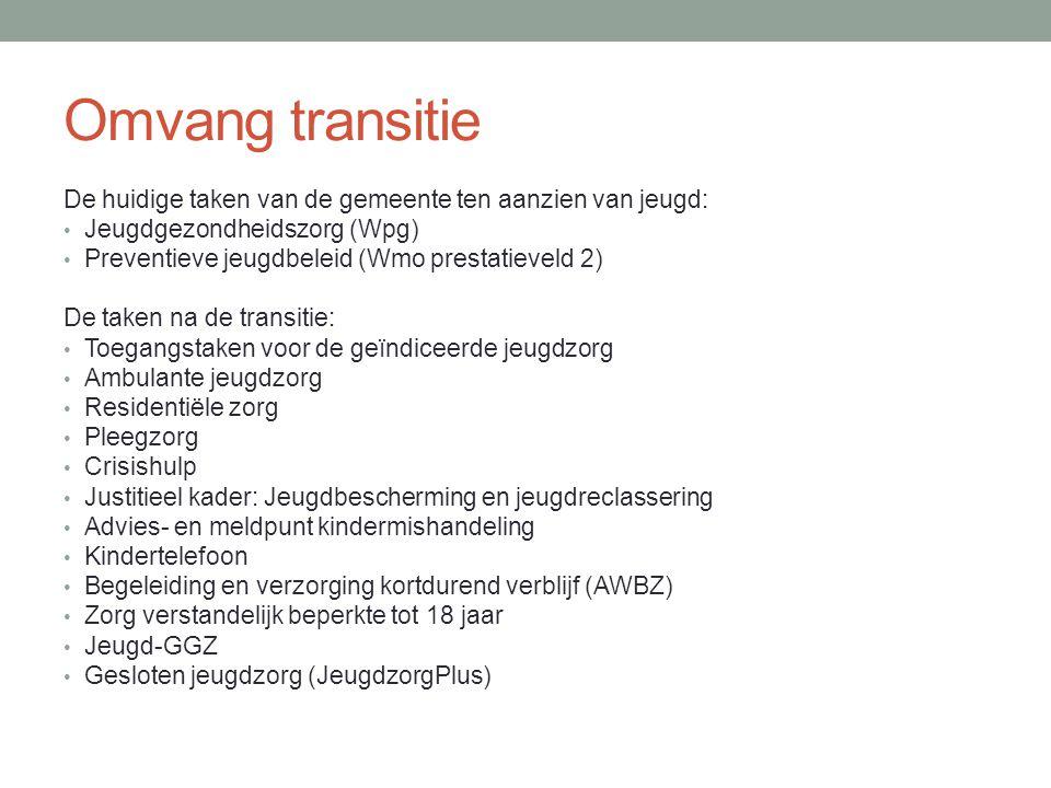 Financiën Eén financieringssysteem (ontschotting) Financiering via het gemeentefonds Het Rijk heeft op 31 mei 2013 de voorlopige verdeling van het budget per gemeente gepubliceerd.