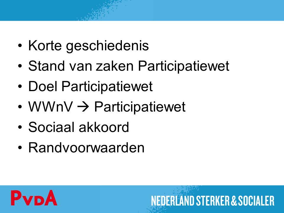 Korte geschiedenis Stand van zaken Participatiewet Doel Participatiewet WWnV  Participatiewet Sociaal akkoord Randvoorwaarden