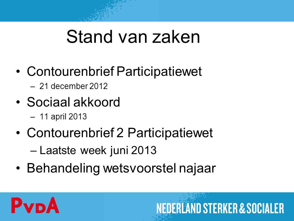 Stand van zaken Contourenbrief Participatiewet –21 december 2012 Sociaal akkoord –11 april 2013 Contourenbrief 2 Participatiewet –Laatste week juni 20
