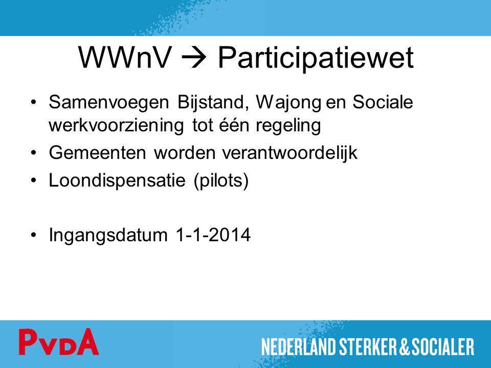 WWnV  Participatiewet Samenvoegen Bijstand, Wajong en Sociale werkvoorziening tot één regeling Gemeenten worden verantwoordelijk Loondispensatie (pil