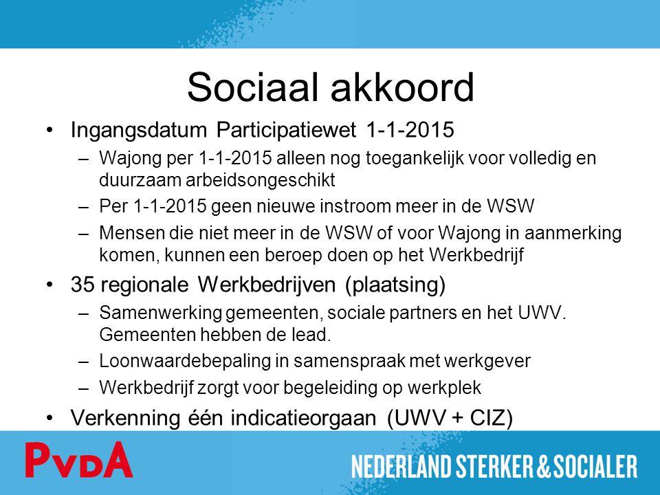 Sociaal akkoord Ingangsdatum Participatiewet 1-1-2015 –Wajong per 1-1-2015 alleen nog toegankelijk voor volledig en duurzaam arbeidsongeschikt –Per 1-
