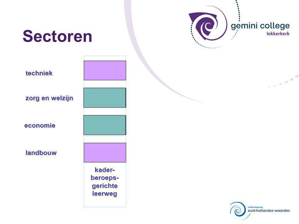 Sectoren techniek techniek zorg en welzijn zorg en welzijn economie landbouw landbouw kader-beroeps-gerichteleerweg