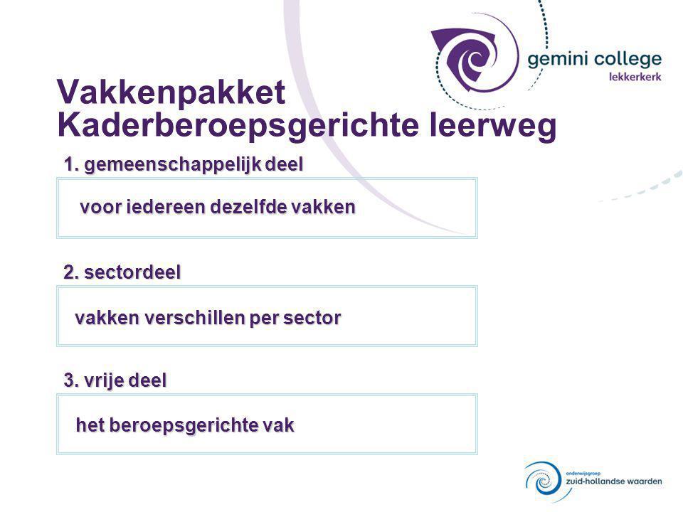 Vakkenpakket Kaderberoepsgerichte leerweg voor iedereen dezelfde vakken vakken verschillen per sector het beroepsgerichte vak 1. gemeenschappelijk dee