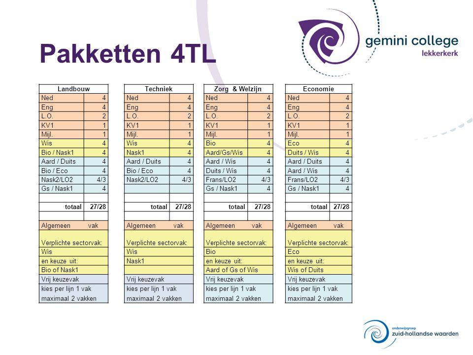 Pakketten 4TL Landbouw Techniek Zorg & Welzijn Economie Ned4 4 4 4 Eng4 4 4 4 L.O.2 2 2 2 KV11 1 1 1 Mijl.1 1 1 1 Wis4 4 Bio4 Eco4 Bio / Nask14 Nask14