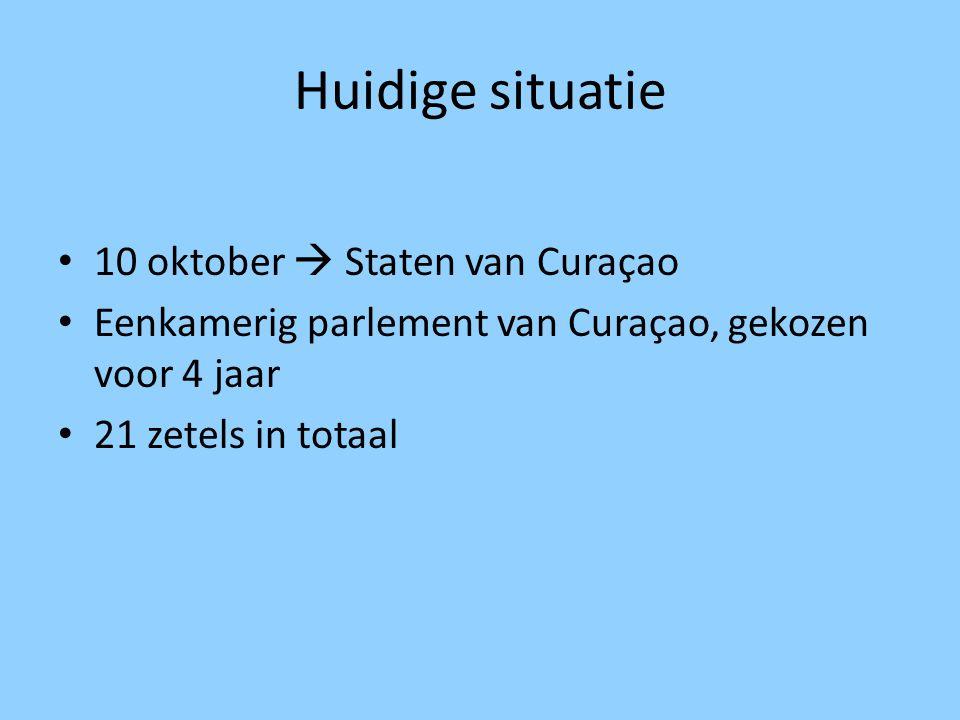 Huidige situatie 10 oktober  Staten van Curaçao Eenkamerig parlement van Curaçao, gekozen voor 4 jaar 21 zetels in totaal