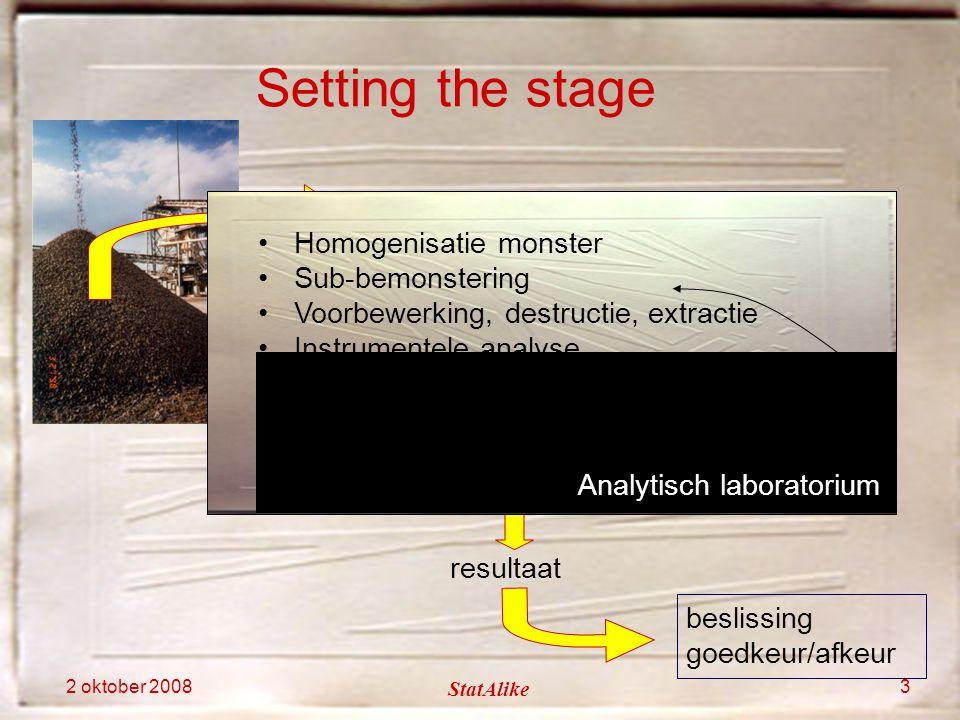 2 oktober 2008 StatAlike 3 Setting the stage bemonsteren beslissing goedkeur/afkeur transport – opslag resultaat Homogenisatie monster Sub-bemonsterin