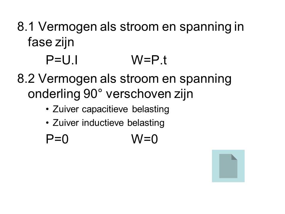 8.1 Vermogen als stroom en spanning in fase zijn P=U.IW=P.t 8.2 Vermogen als stroom en spanning onderling 90° verschoven zijn Zuiver capacitieve belas