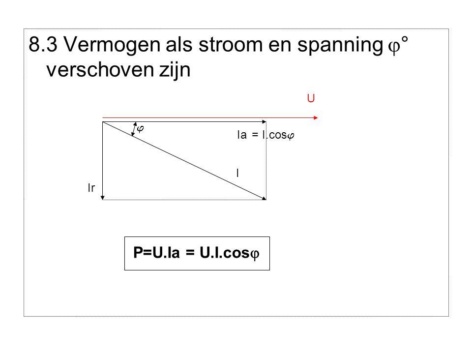 8.3 Vermogen als stroom en spanning  ° verschoven zijn U Ia Ir I  = I.cos  P=U.Ia = U.I.cos 