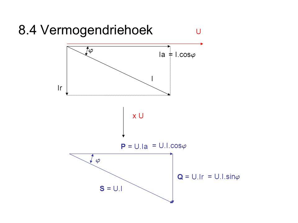8.4 Vermogendriehoek U Ia Ir I  = I.cos  x U P = U.Ia  Q = U.Ir S = U.I = U.I.cos  = U.I.sin 