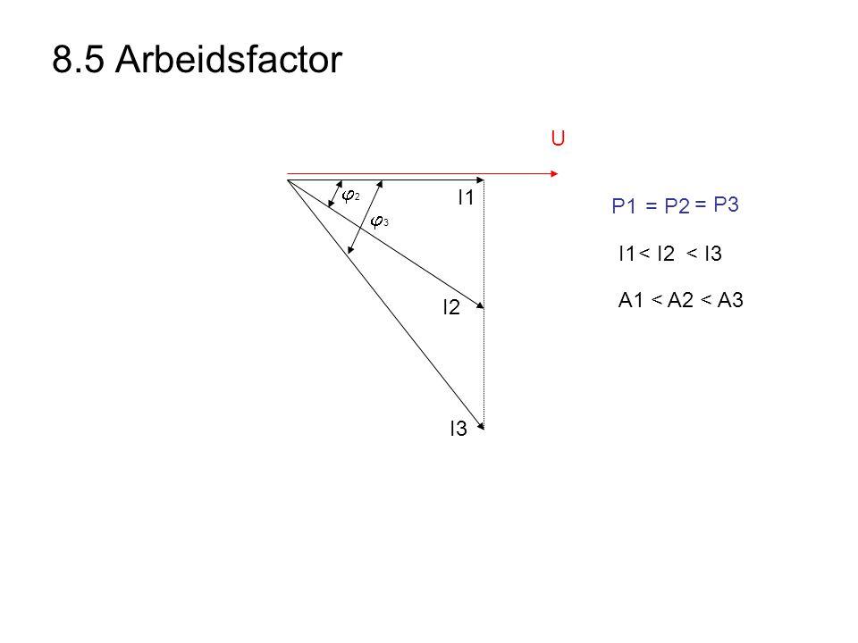 U 22 33 I1 I2 I3 8.5 Arbeidsfactor I1< I2< I3 P1= P2 = P3 A1 < A2 < A3