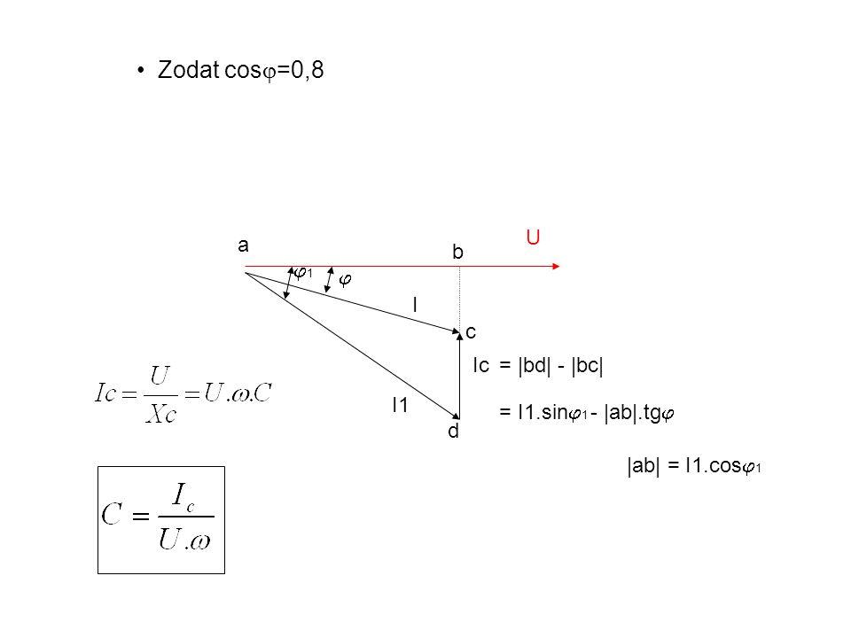 Zodat cos  =0,8 11 I1 U  Ic I a b c d = |bd| - |bc| = I1.sin  1 - |ab|.tg  |ab| = I1.cos  1