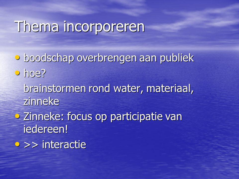 Thema incorporeren boodschap overbrengen aan publiek boodschap overbrengen aan publiek hoe? hoe? brainstormen rond water, materiaal, zinneke Zinneke: