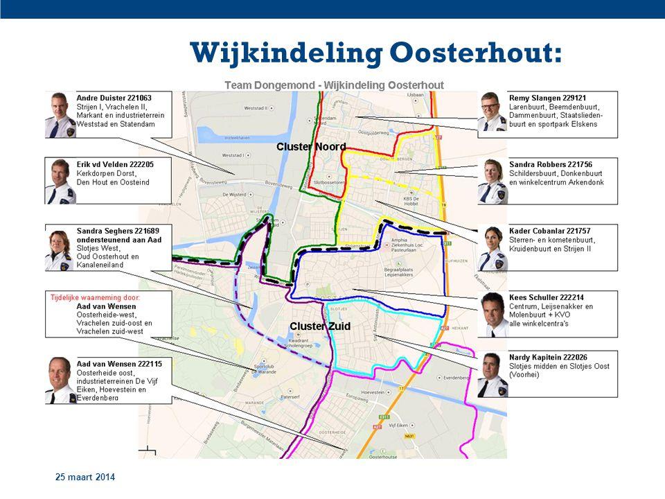 25 maart 2014 Wijkindeling Oosterhout: