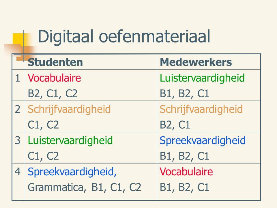 Digitaal oefenmateriaal StudentenMedewerkers 1Vocabulaire B2, C1, C2 Luistervaardigheid B1, B2, C1 2Schrijfvaardigheid C1, C2 Schrijfvaardigheid B2, C
