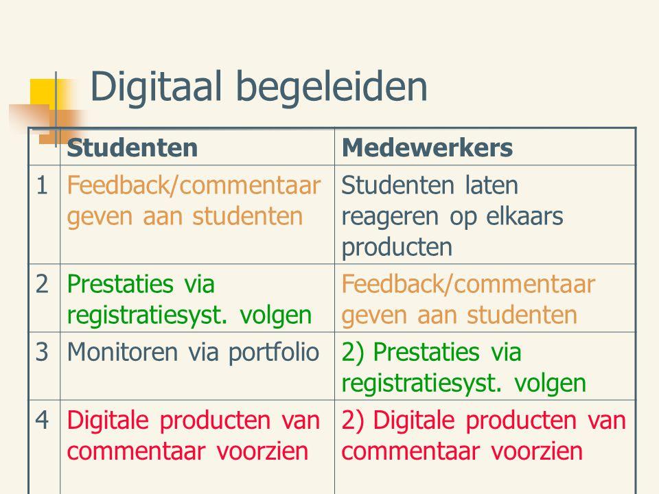 Digitaal begeleiden StudentenMedewerkers 1Feedback/commentaar geven aan studenten Studenten laten reageren op elkaars producten 2Prestaties via registratiesyst.