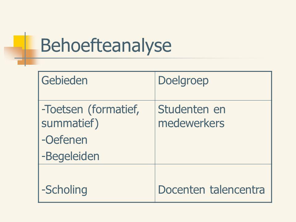 Behoefteanalyse GebiedenDoelgroep -Toetsen (formatief, summatief) -Oefenen -Begeleiden Studenten en medewerkers -ScholingDocenten talencentra