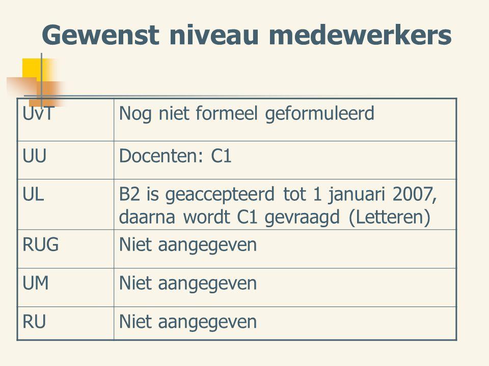 Gewenst niveau medewerkers UvTNog niet formeel geformuleerd UUDocenten: C1 ULB2 is geaccepteerd tot 1 januari 2007, daarna wordt C1 gevraagd (Letteren) RUGNiet aangegeven UMNiet aangegeven RUNiet aangegeven