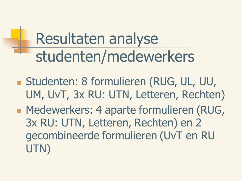 Resultaten analyse studenten/medewerkers Studenten: 8 formulieren (RUG, UL, UU, UM, UvT, 3x RU: UTN, Letteren, Rechten) Medewerkers: 4 aparte formulie