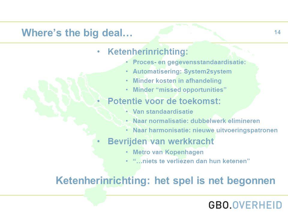 "14 Where's the big deal… Ketenherinrichting: Proces- en gegevensstandaardisatie: Automatisering: System2system Minder kosten in afhandeling Minder ""mi"