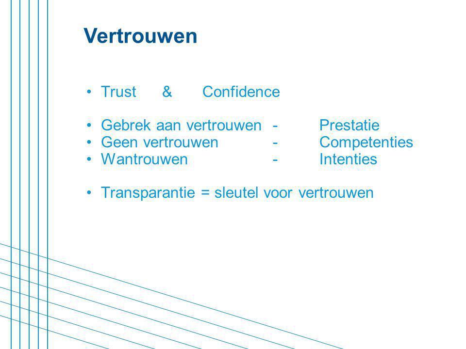 Trust & Confidence Gebrek aan vertrouwen-Prestatie Geen vertrouwen-Competenties Wantrouwen-Intenties Transparantie = sleutel voor vertrouwen Vertrouwen