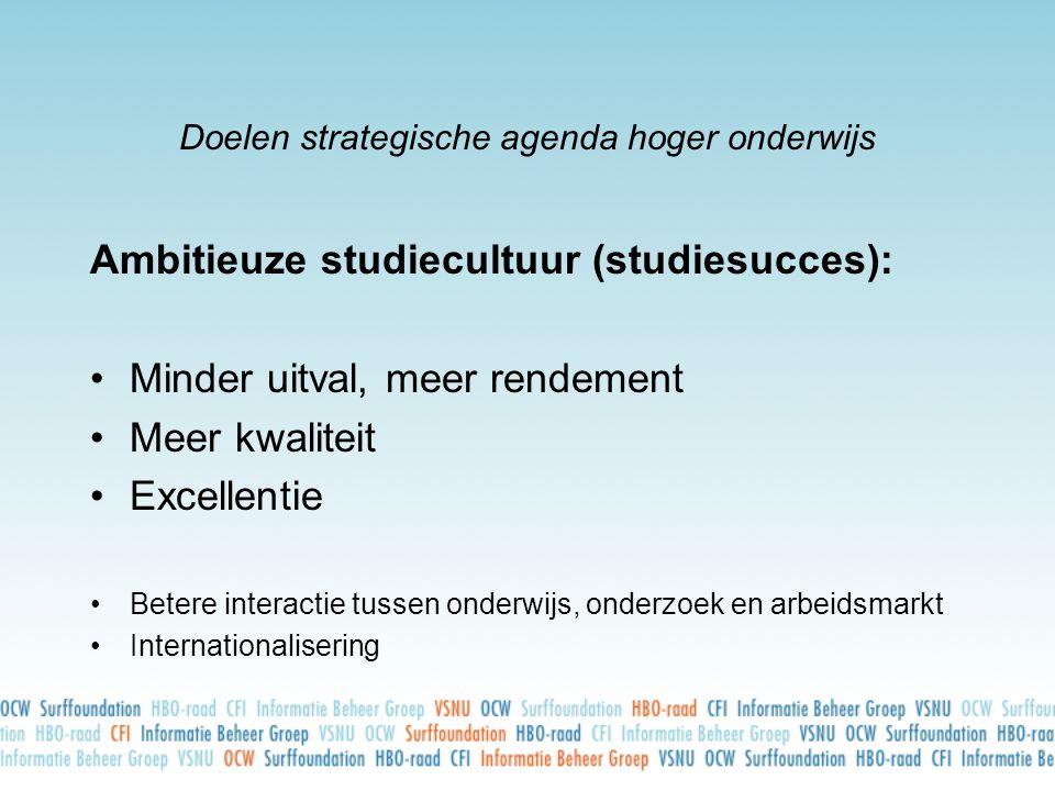 Doelen strategische agenda hoger onderwijs Ambitieuze studiecultuur (studiesucces): Minder uitval, meer rendement Meer kwaliteit Excellentie Betere interactie tussen onderwijs, onderzoek en arbeidsmarkt Internationalisering