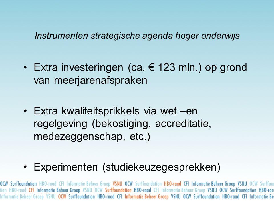 Instrumenten strategische agenda hoger onderwijs Extra investeringen (ca. € 123 mln.) op grond van meerjarenafspraken Extra kwaliteitsprikkels via wet