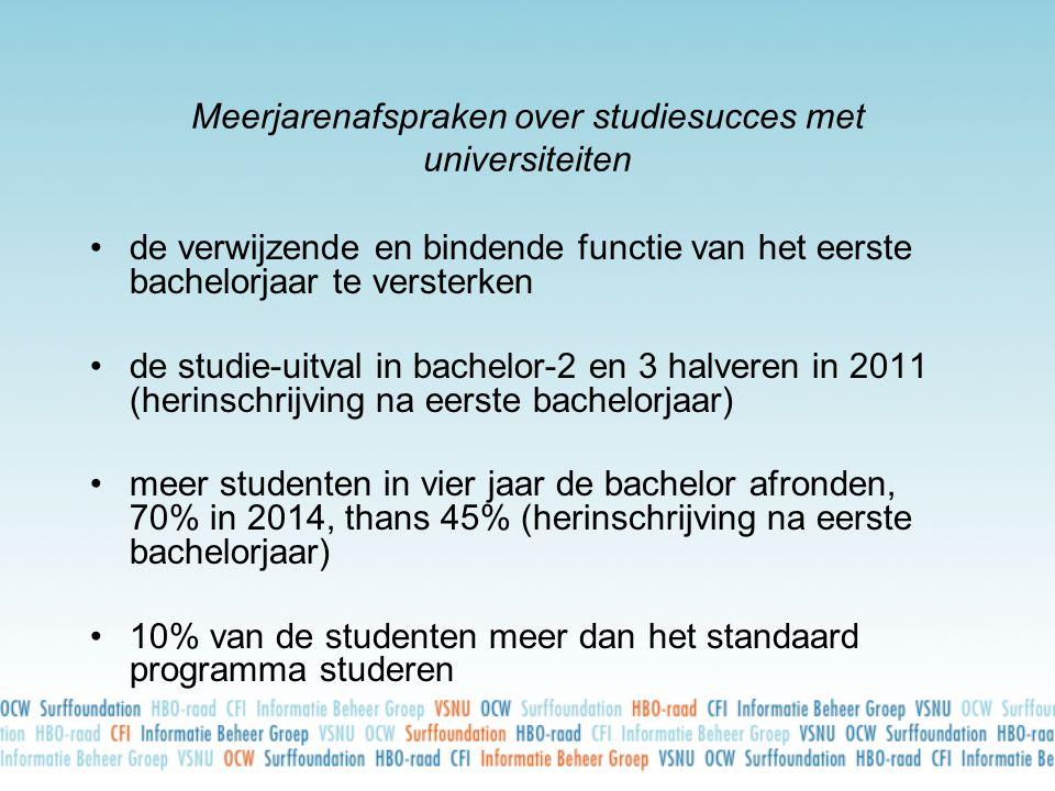 Meerjarenafspraken over studiesucces met universiteiten de verwijzende en bindende functie van het eerste bachelorjaar te versterken de studie-uitval