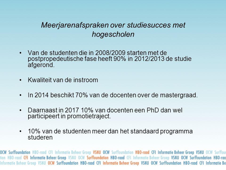 Meerjarenafspraken over studiesucces met hogescholen Van de studenten die in 2008/2009 starten met de postpropedeutische fase heeft 90% in 2012/2013 de studie afgerond.