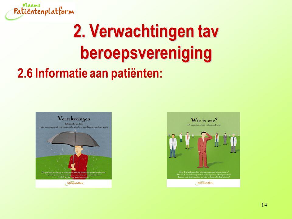 14 2. Verwachtingen tav beroepsvereniging 2.6 Informatie aan patiënten: