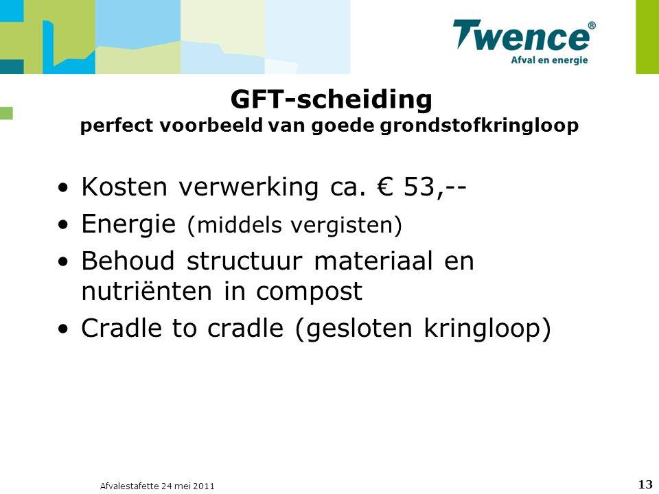 Afvalestafette 24 mei 2011 13 GFT-scheiding perfect voorbeeld van goede grondstofkringloop Kosten verwerking ca.