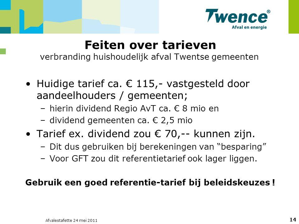 Afvalestafette 24 mei 2011 14 Feiten over tarieven verbranding huishoudelijk afval Twentse gemeenten Huidige tarief ca.
