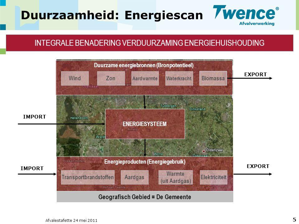 Afvalestafette 24 mei 2011 5 INTEGRALE BENADERING VERDUURZAMING ENERGIEHUISHOUDING Geografisch Gebied = De Gemeente Duurzame energiebronnen (Bronpotentieel) Biomassa WindZon AardwarmteWaterkracht ENERGIESYSTEEM Energieproducten (Energiegebruik) ElektriciteitAardgasTransportbrandstoffen Warmte (uit Aardgas) IMPORT EXPORT IMPORTEXPORT IMPORT EXPORT IMPORT EXPORT Duurzaamheid: Energiescan