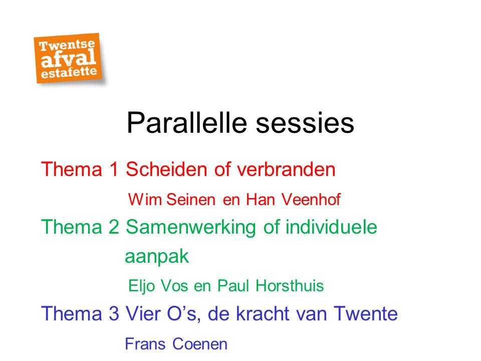 Parallelle sessies Thema 1 Scheiden of verbranden Wim Seinen en Han Veenhof Thema 2 Samenwerking of individuele aanpak Eljo Vos en Paul Horsthuis Them
