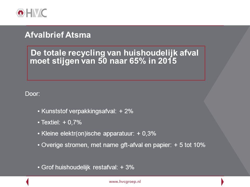 Afvalbrief Atsma De totale recycling van huishoudelijk afval moet stijgen van 50 naar 65% in 2015 Door: Kunststof verpakkingsafval: + 2% Textiel: + 0,