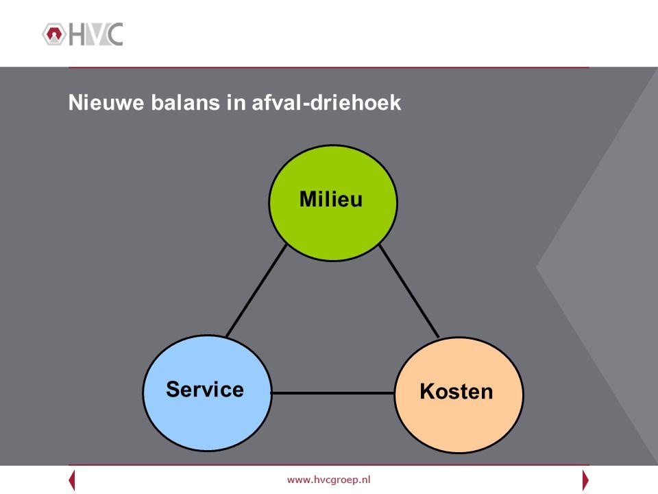 Nieuwe balans in afval-driehoek Milieu Kosten Service