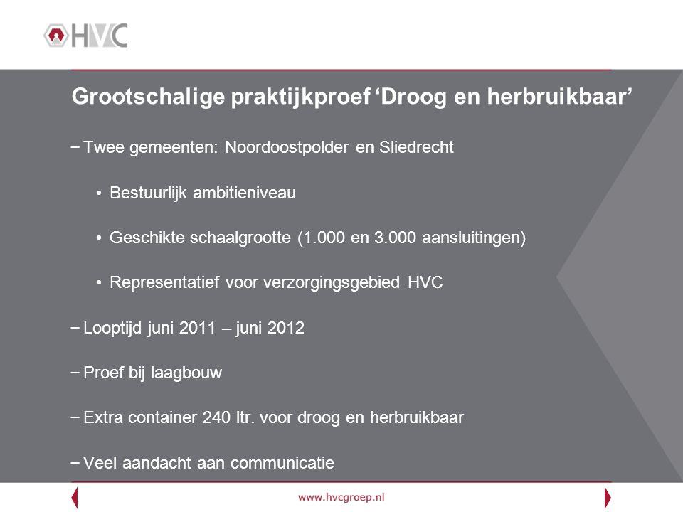 Grootschalige praktijkproef 'Droog en herbruikbaar' – Twee gemeenten: Noordoostpolder en Sliedrecht Bestuurlijk ambitieniveau Geschikte schaalgrootte
