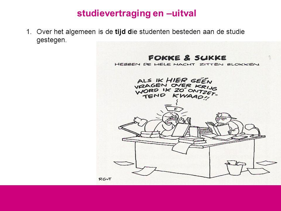 studievertraging en –uitval 1.Over het algemeen is de tijd die studenten besteden aan de studie gestegen.