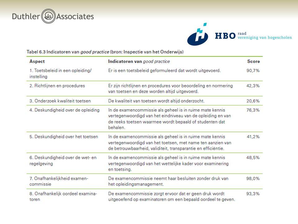Rapport Inspectie maart 2012  Alternatieve afstudeertrajecten  Oordeel over eindniveau en verbetertrajcten  Kabinetsreactie  Vergroten onafhankelijkheid excie