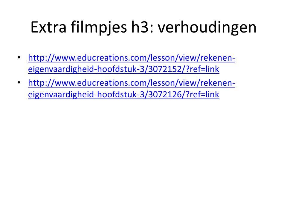 Extra filmpjes h3: verhoudingen http://www.educreations.com/lesson/view/rekenen- eigenvaardigheid-hoofdstuk-3/3072152/?ref=link http://www.educreation
