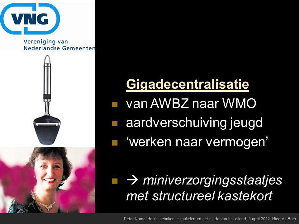 Systeeminnovatie van recht (AWBZ) naar compensatie (WMO) op alle terreinen: de burger moet het doen Peter Kranendonk: schaken, schakelen en het einde van het eiland, 5 april 2012, Nico de Boer