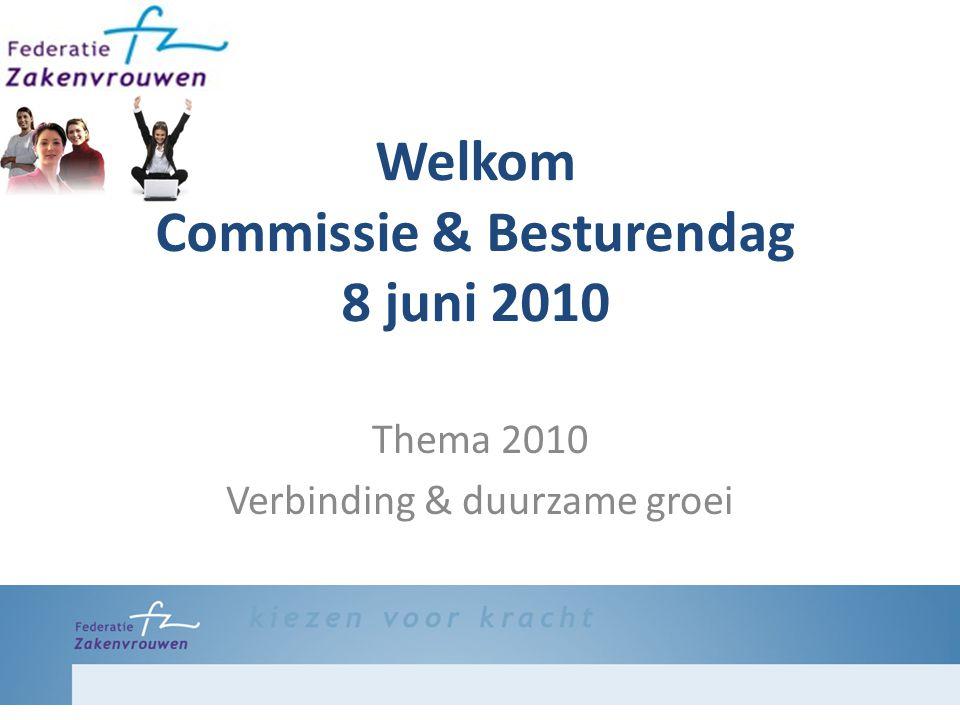 Welkom Commissie & Besturendag 8 juni 2010 Thema 2010 Verbinding & duurzame groei