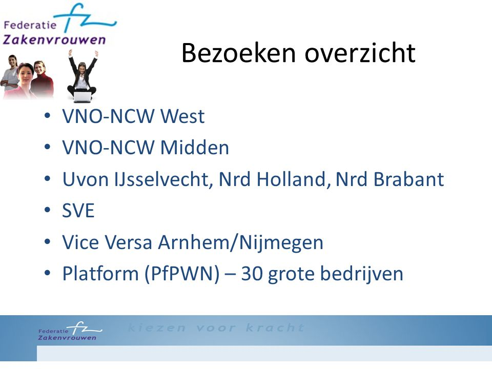 Bezoeken overzicht VNO-NCW West VNO-NCW Midden Uvon IJsselvecht, Nrd Holland, Nrd Brabant SVE Vice Versa Arnhem/Nijmegen Platform (PfPWN) – 30 grote b