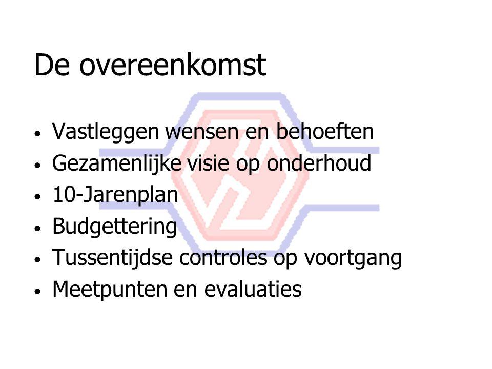De overeenkomst Vastleggen wensen en behoeften Gezamenlijke visie op onderhoud 10-Jarenplan Budgettering Tussentijdse controles op voortgang Meetpunten en evaluaties