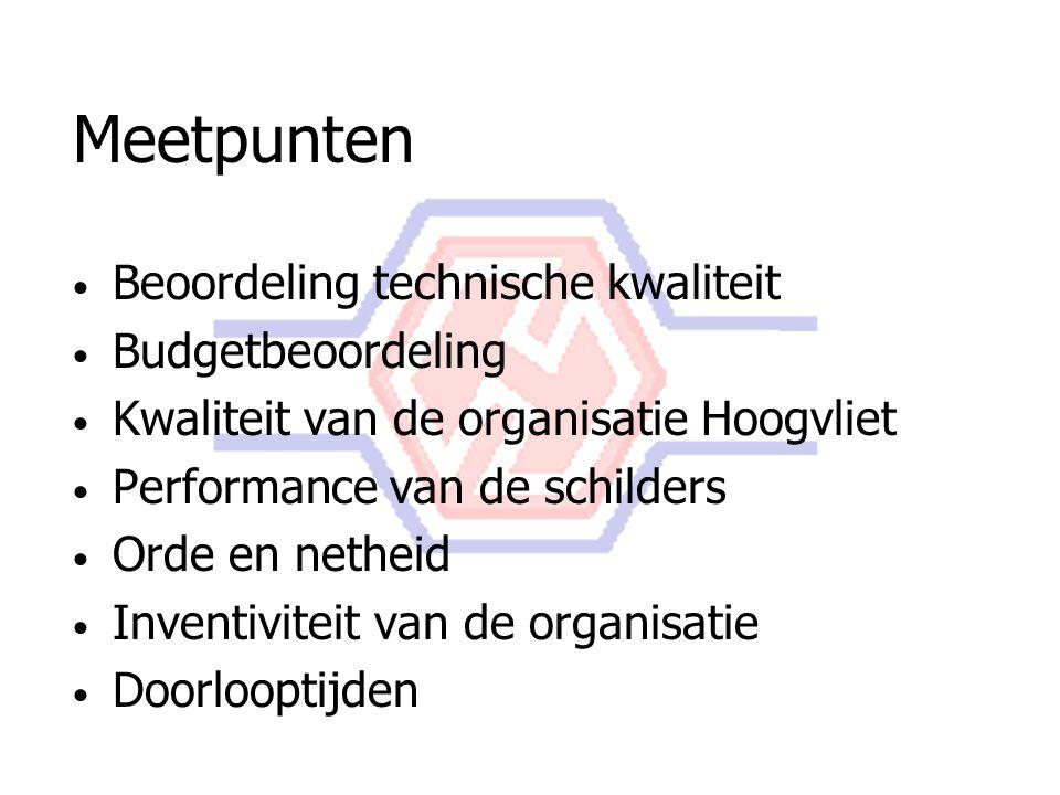 Meetpunten Beoordeling technische kwaliteit Budgetbeoordeling Kwaliteit van de organisatie Hoogvliet Performance van de schilders Orde en netheid Inventiviteit van de organisatie Doorlooptijden